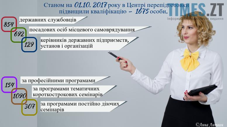 .png - Неформальні заходи для держслужбовців Житомирської області