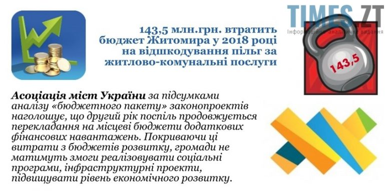 Screenshot 8 e1508305187255 - Бюджет України -2018: черговий виклик для місцевого самоврядування