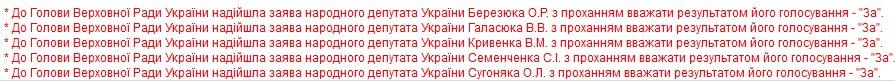Список нардепів, які скористалися правом зарахування голосу. TimesZT