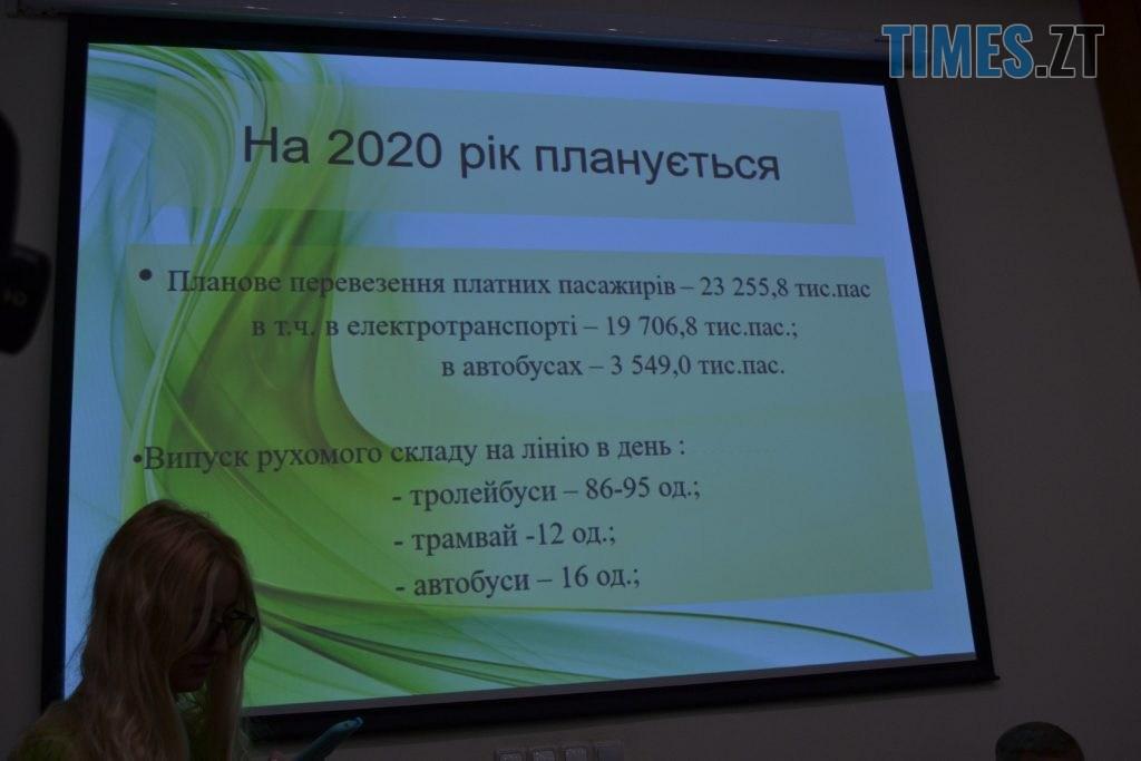 DSC 0029 10 1024x683 - Житомирське ТТУ планує заробити майже 5 млн грн на рекламі