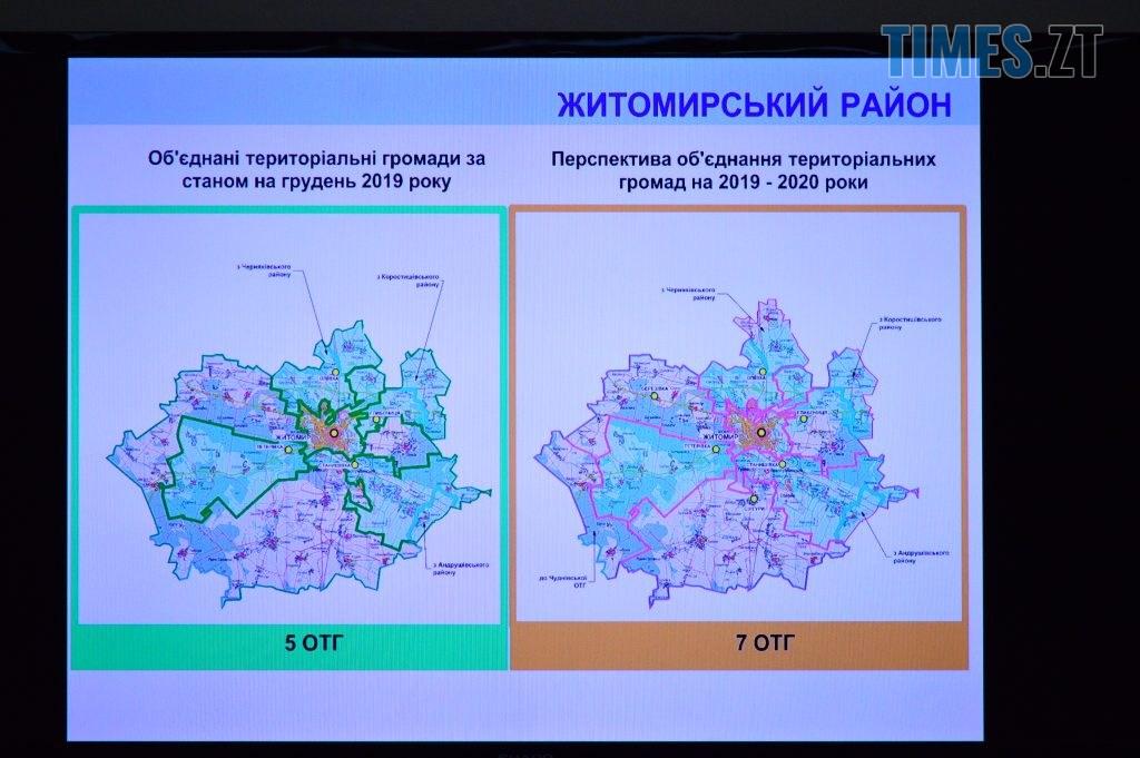 DSC 0081 7 1024x681 - Житомирський міський голова влаштував сварку з представником Новогуйвинського через об'єднання громад
