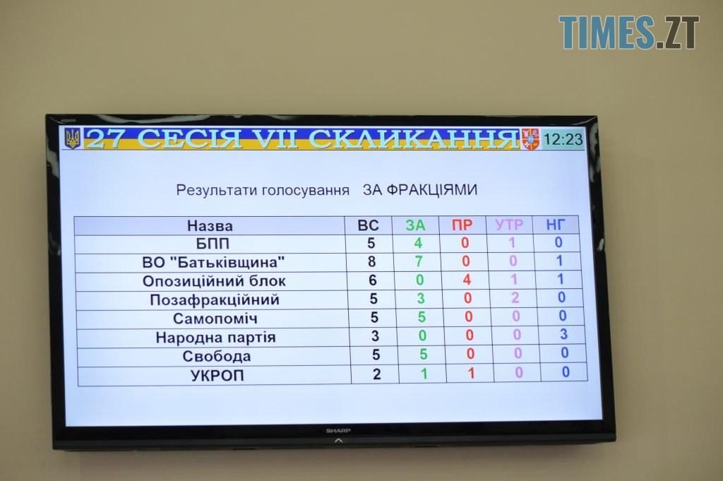 DSC 0141 1024x681 - Дебати по формулі Штайнмаєра: депутати житомирської облради не дійшли згоди (ФОТО)