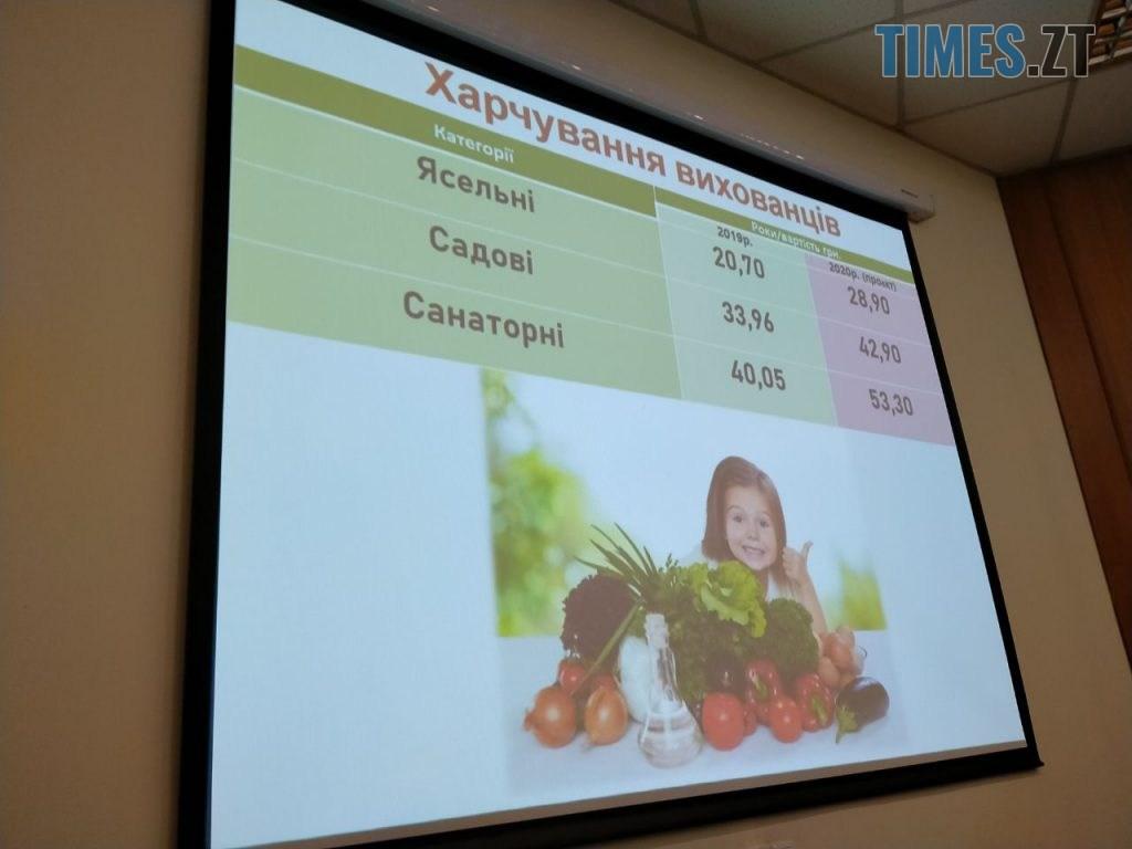 photo5460875308992408642 1024x768 - В Житомирі з наступного року зросте вартість харчування в садочках та школах (ФОТО)