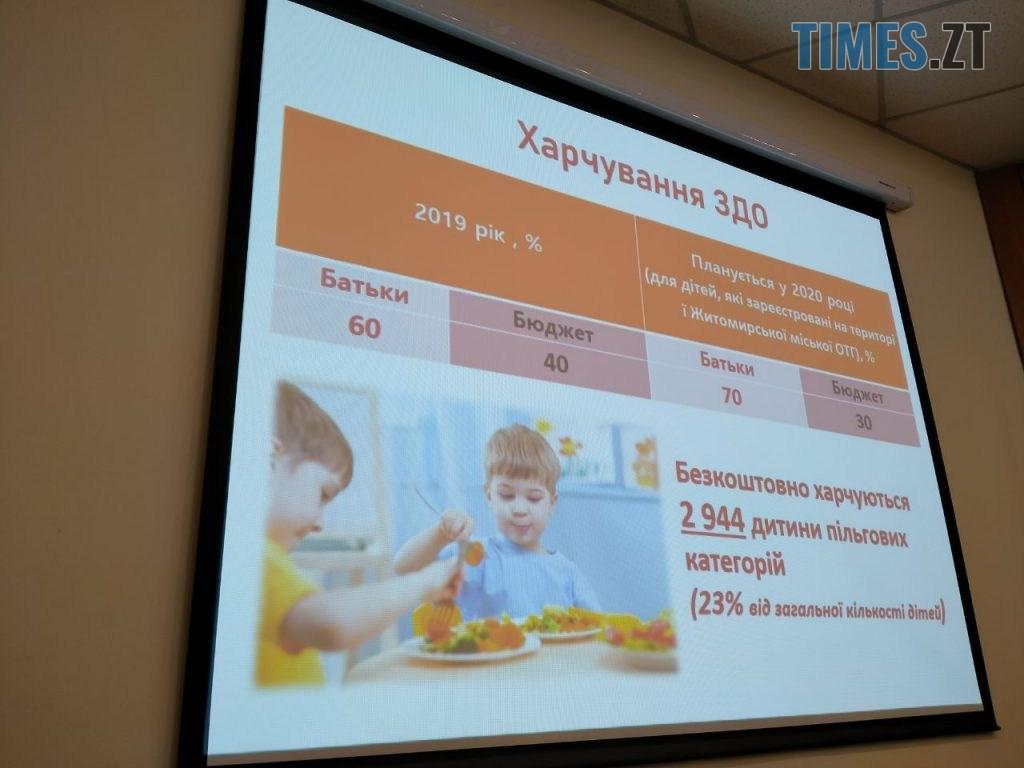 photo5460875308992408643 1 1024x768 - В Житомирі з наступного року зросте вартість харчування в садочках та школах (ФОТО)