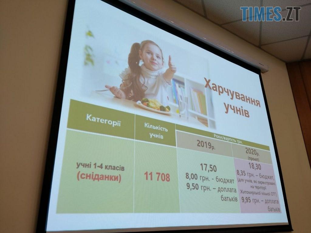 photo5460987394753932265 1024x768 - В Житомирі з наступного року зросте вартість харчування в садочках та школах (ФОТО)