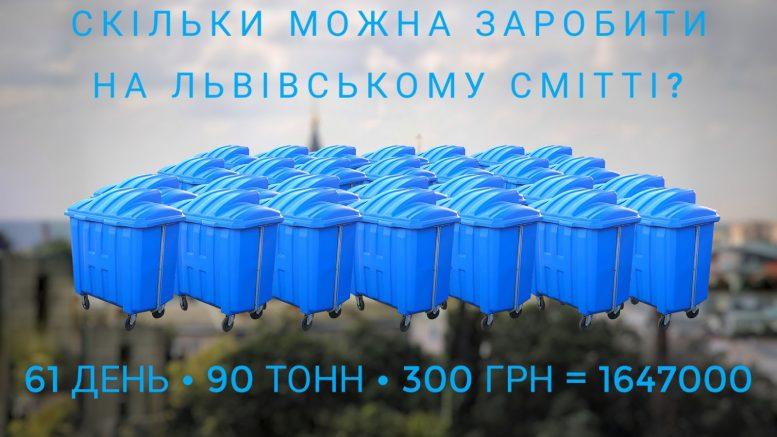 """1 01 777x437 - Ціна сміття або """"сміттєва"""" політика у Житомирі"""