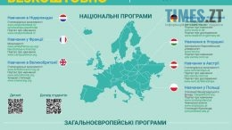 як обрати освітню програму студентам та науковцям для навчання у Європі