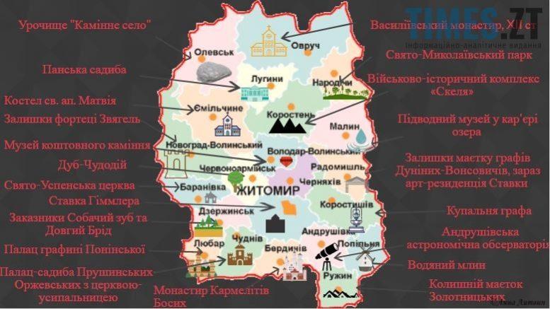Туристичний upgrade Житомирщини