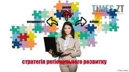 Вперше! Житомирський Форум Регіонального Розвитку
