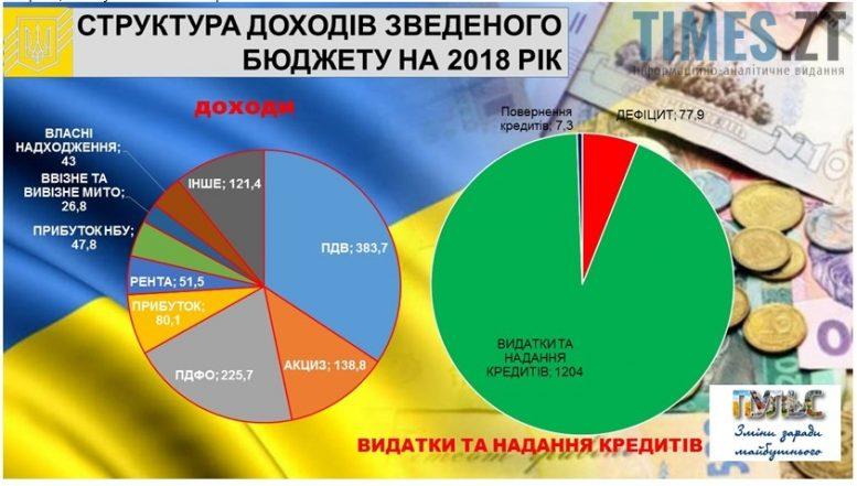 Screenshot 7 e1508305259173 - Бюджет України -2018: черговий виклик для місцевого самоврядування