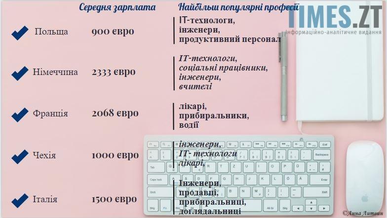 .jpg - Чому українці шукають роботу за межами України