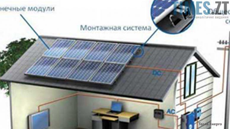 Домашня сонячна електростанція. Схема  | TIMES.ZT