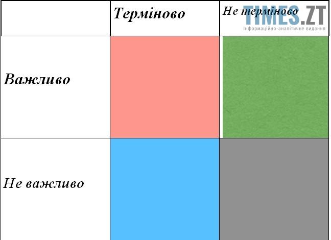 Screenshot 3 - Тайм-менеджмент для мам
