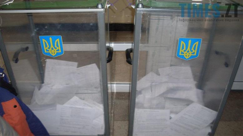 Picture 20 - Бюджет участі в Бердичеві: шанс на зміни чи грандіозна афера?