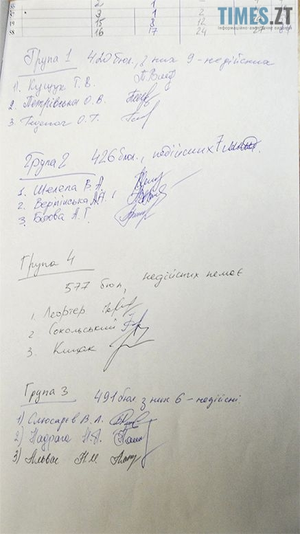 Picture 25 1 - Бюджет участі в Бердичеві: шанс на зміни чи грандіозна афера?