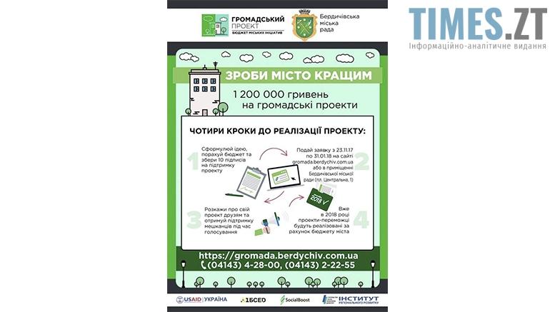 Picture 36 1 - Бюджет участі в Бердичеві: шанс на зміни чи грандіозна афера?