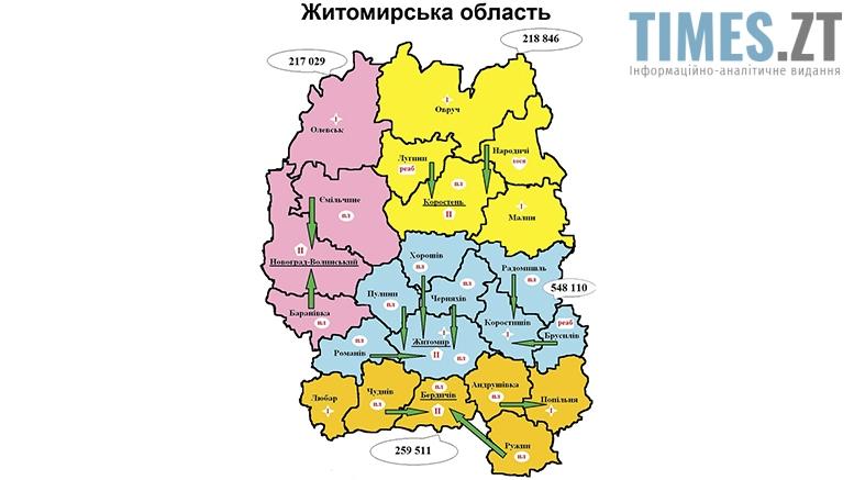 Picture 7 - Медична реформа в Україні: бердичівський госпітальний округ в дії