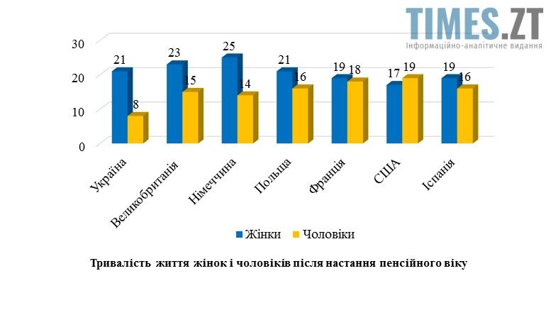 Picture3 - Пенсії по-новому? Приховані мотиви пенсійної реформи для українців