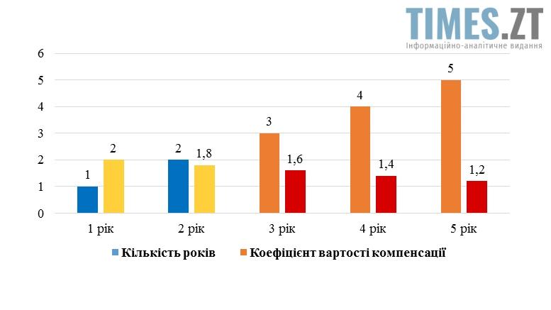 Picture4 - Пенсії по-новому? Приховані мотиви пенсійної реформи для українців