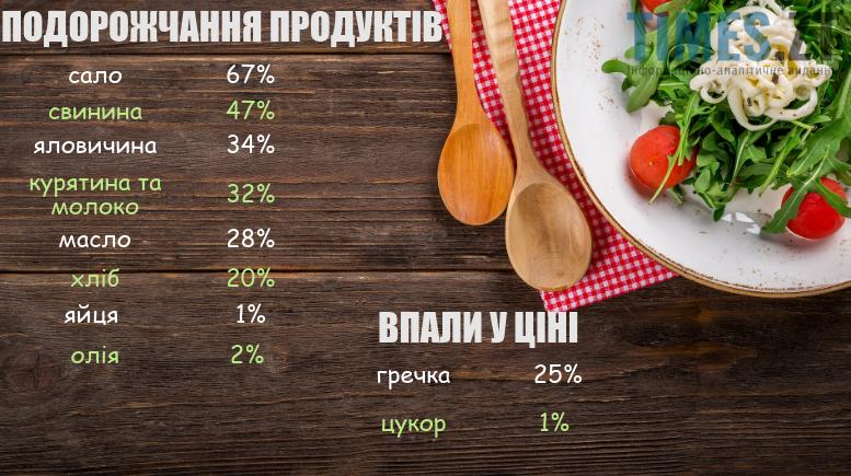infografika - Небезпека на полицях магазинів: як правильно обирати продукти харчування