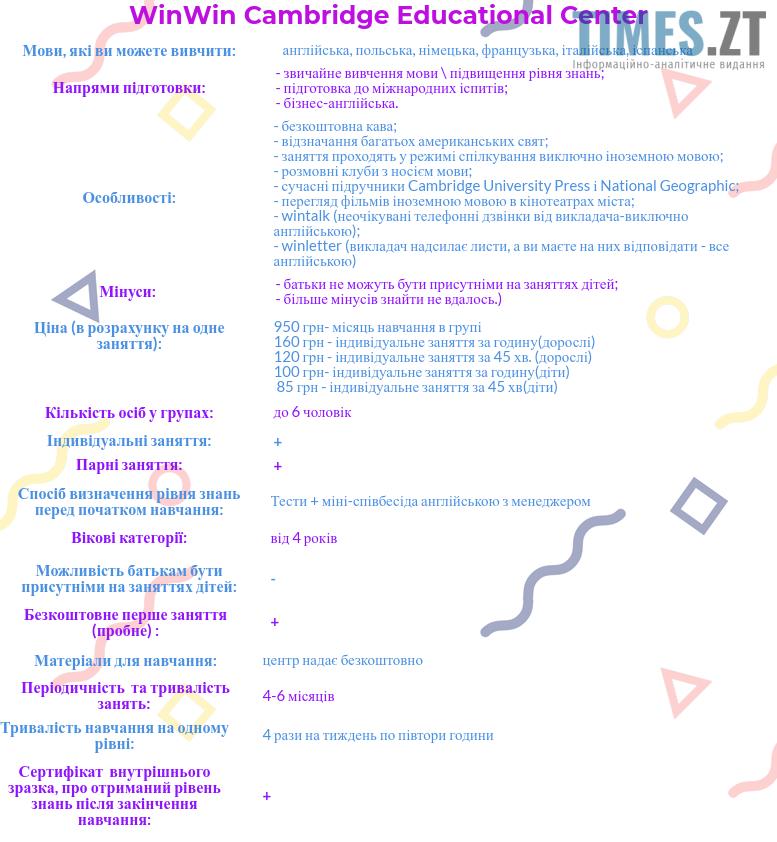 tab 2 - Де,  як і за скільки вивчити іноземну мову в Житомирі?