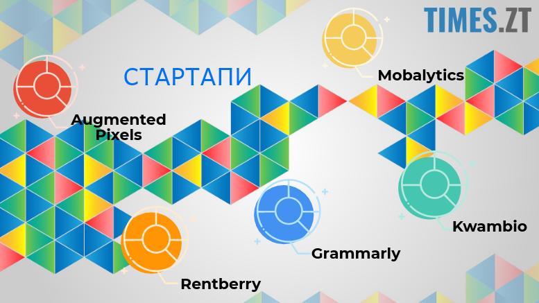 превю - Як розбагатіти на стартапах? 5 рецептів від успішних українців