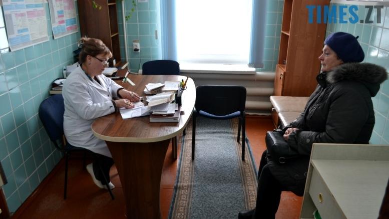 7 - Скільки платять за здоров'я мешканці Житомирщини?
