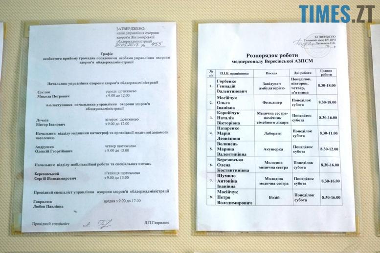 13 1 - Скільки платять за здоров'я мешканці Житомирщини?