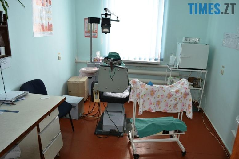 15 1 - Скільки платять за здоров'я мешканці Житомирщини?