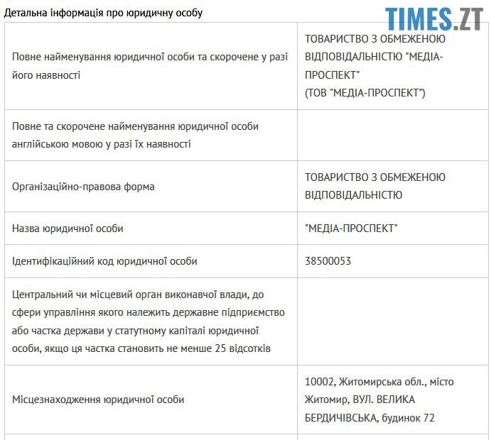 1 мінюст1 - Вчора затримали Михайла Пухтаєвича – а сьогодні 51% каналу СК1 належить вже не йому