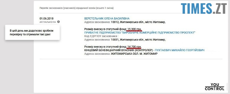 Screenshot 01 - Вчора затримали Михайла Пухтаєвича – а сьогодні 51% каналу СК1 належить вже не йому