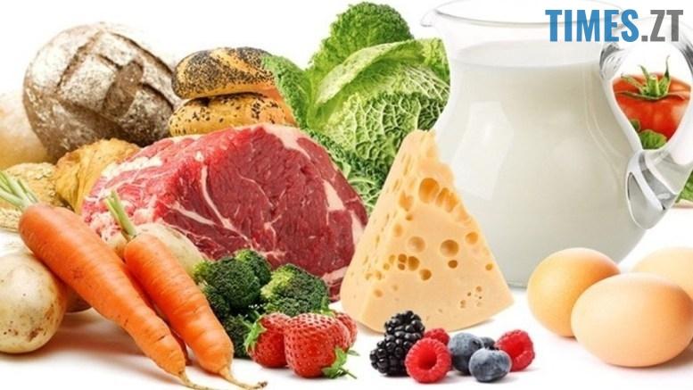 2 - Європейські харчові стандарти: добре для споживача – зле для виробника?
