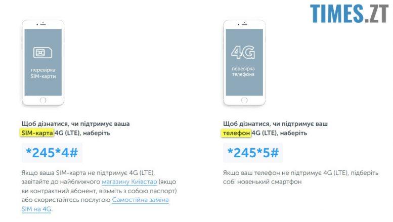 дізнатися, чи підтримує телефон 4G | TIMES.ZT
