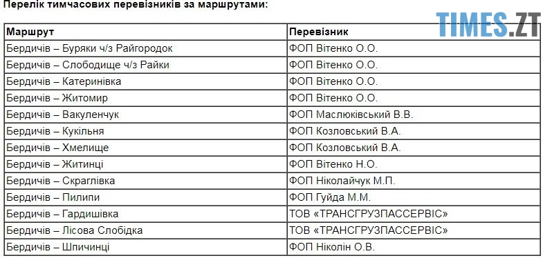 1 8 1 - Влада області розірве договір на перевезення з фірмою нардепа