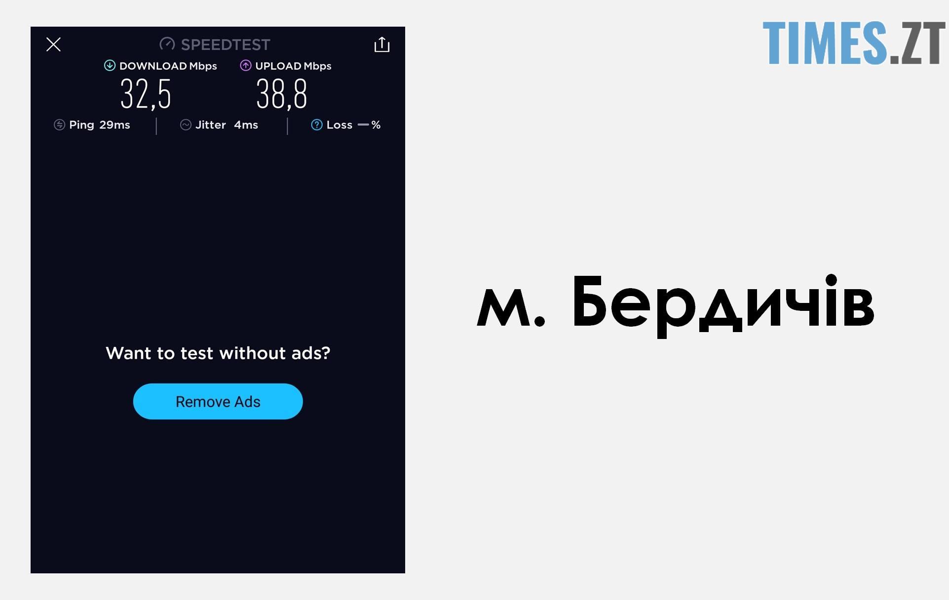 41955020 370689723469993 5909056180960886784 n - Зловимо 4G разом: що не так із сигналом в Житомирській області