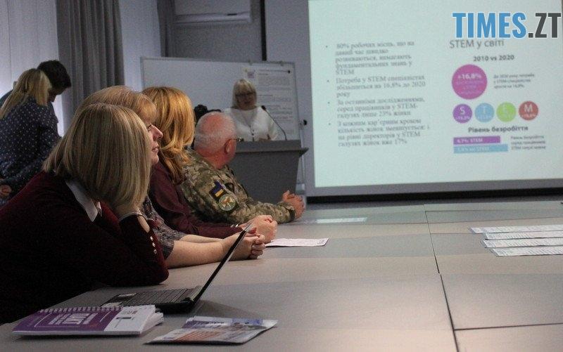 IMG 6993 - У Житомирі підписали «Технологічний Пакт для розвитку жінок в STEM компаніях»