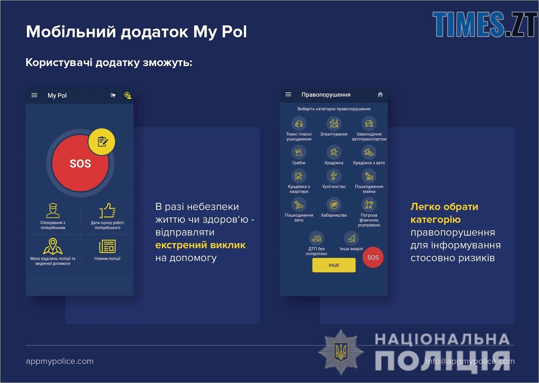 10 - У Житомирській області тепер можна викликати поліцію за допомогою мобільного додатку