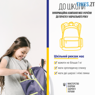 6786 school rukzak1 2 - Реальна вага знань: скільки кілограмів книжок носять житомирські школярі в своєму ранці