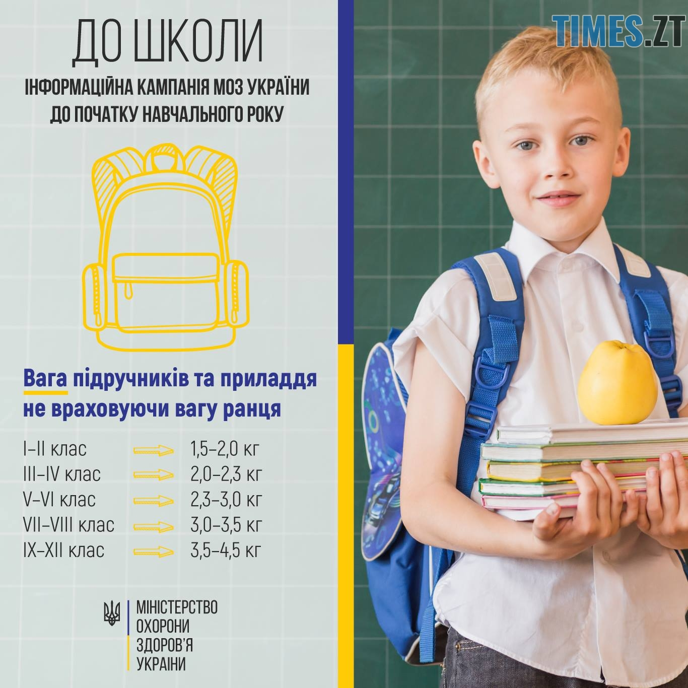 93e36dc rukzak skola original - Реальна вага знань: скільки кілограмів книжок носять житомирські школярі в своєму ранці