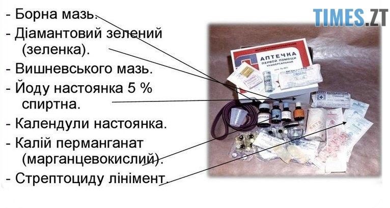 antysept - Домашня аптечка: які медикаменти повинні бути в кожній оселі