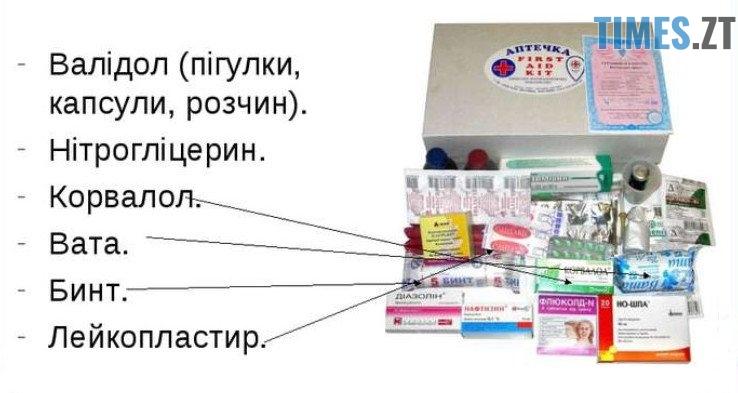 sercev - Домашня аптечка: які медикаменти повинні бути в кожній оселі