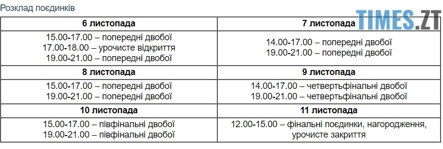 maxresdefault 1 - У Житомирі триває чемпіонат України з боксу серед молоді