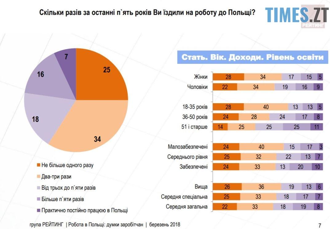 1 - Міжнародний День мігранта: скільки українців виїжджають за кордон та чому