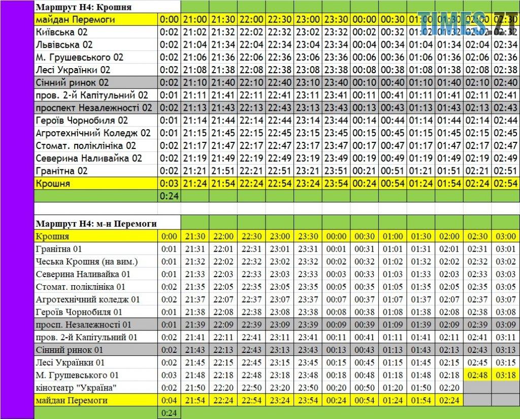 4 1024x824 - Як курсуватиме транспорт у Житомирі в новорічну ніч