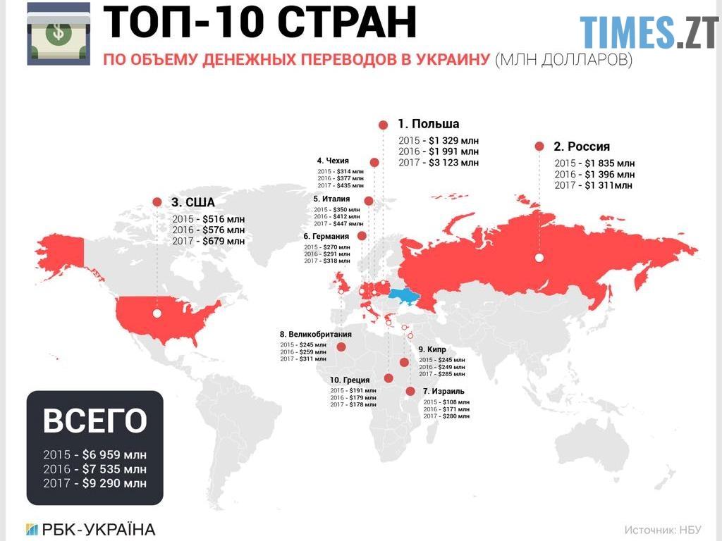 5075 1 - Міжнародний День мігранта: скільки українців виїжджають за кордон та чому