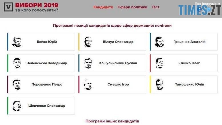 54200918 2304389546552445 8725240595993329664 n Kopyrovat  - Пройди тест – знайди кандидата-однодумця: в Житомирі презентували програму «Вибори 2019. За кого голосувати?»
