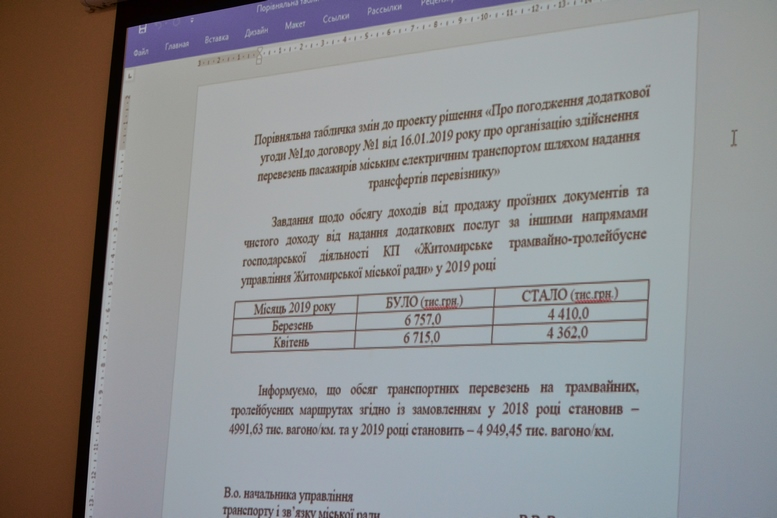 DSC 0033 Kopyrovat  - ТТУ зобов'яжуть продавати менше квитків