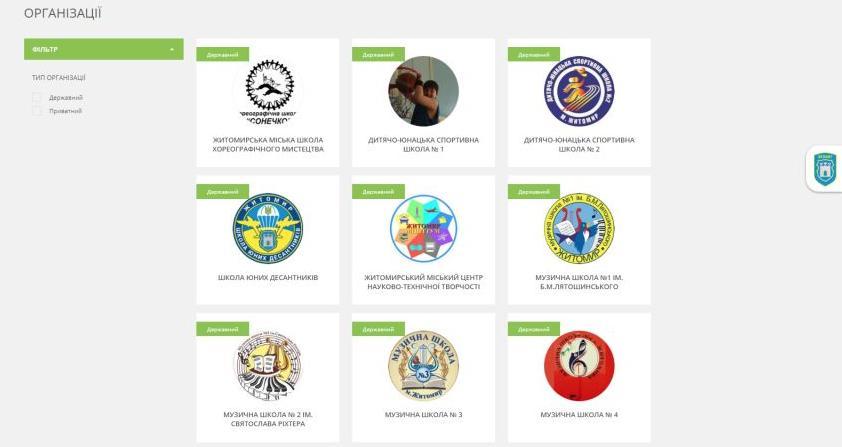 img1554368608 0 - У Житомирі діє портал, де зібрана інформація про всі дитячі гуртки