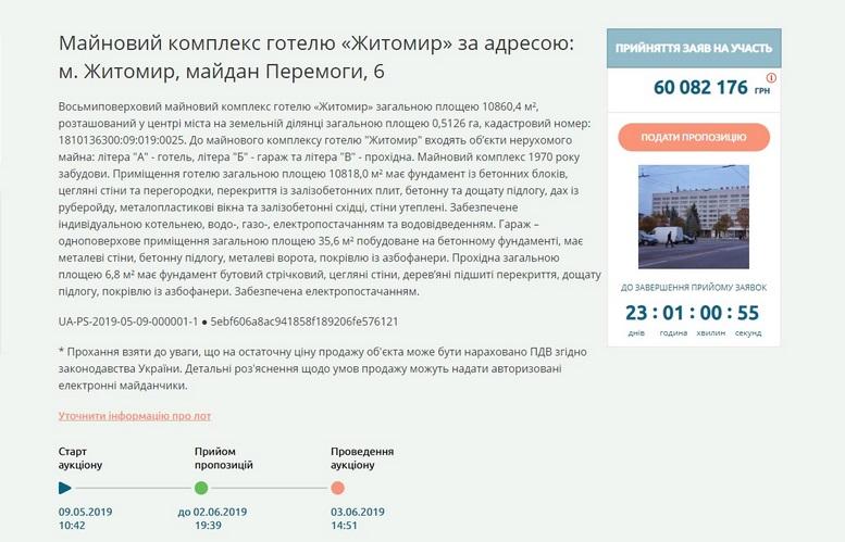 555 Kopyrovat - Готель «Житомир» знову продають за 60 мільйонів гривень