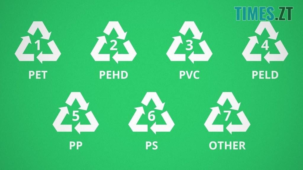 Plastic Types 2 1 1024x576 - Від екоторб до екоміста! Прості поради на кожен день, як наблизитись до екологічного життя